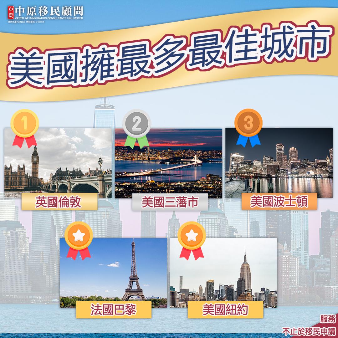 全球排名最佳城市